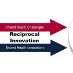 Indiana CTSI and IU Center for Global Health provide funding in search of reciprocal innovation