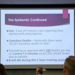 Indiana CTSI hosts successful, inaugural Naloxone training event