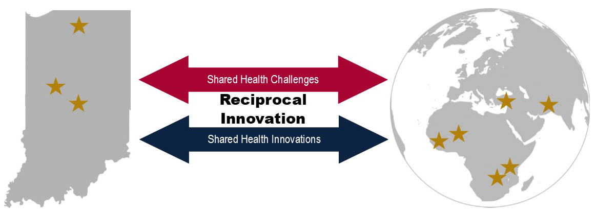 Reciprocal Innovation Shared Health Challenges Shared Health Innovations